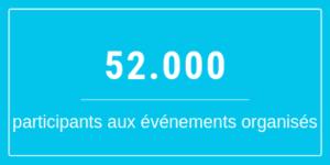 + de 40.000