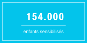 + de 140.000...